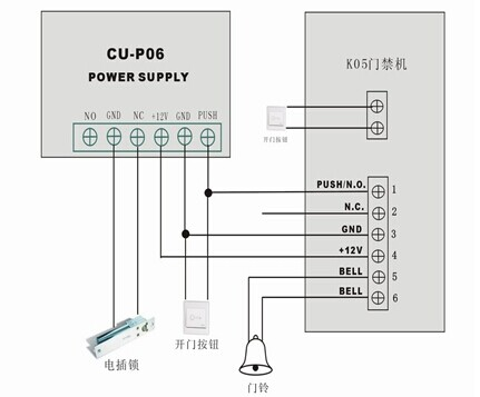 CU-K05接线图